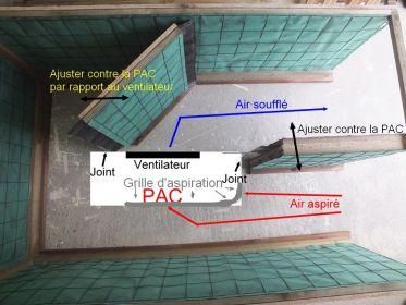 Bien installer une pompe chaleur pour limiter le bruit for Bruit pompe piscine